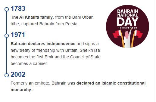 History Timeline of Bahrain