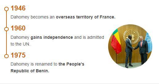 History Timeline of Benin