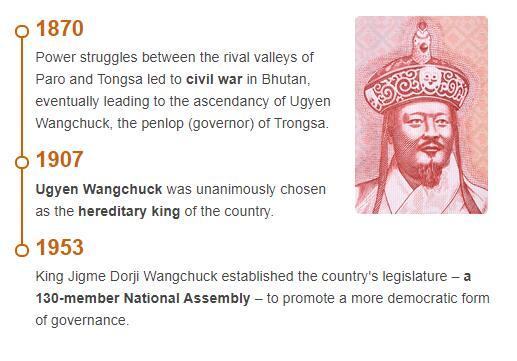 History Timeline of Bhutan