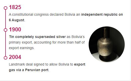 History Timeline of Bolivia