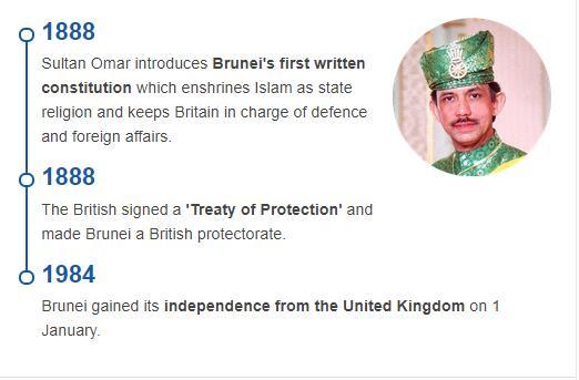History Timeline of Brunei