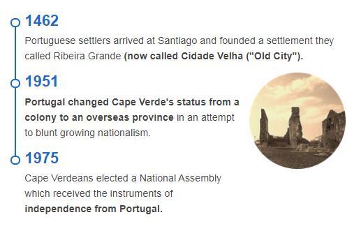 History Timeline of Cabo Verde