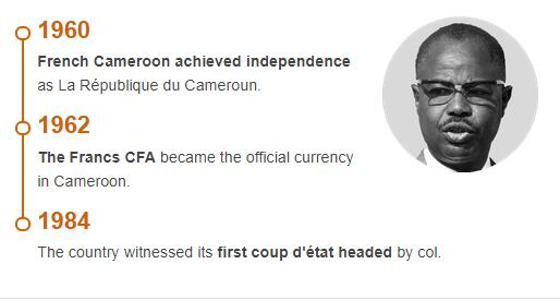 History Timeline of Cameroon
