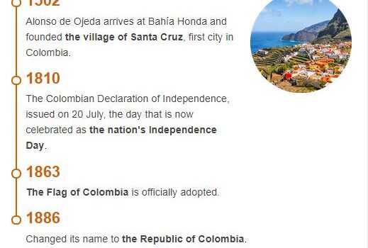 History Timeline of Colombia