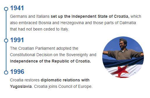 History Timeline of Croatia