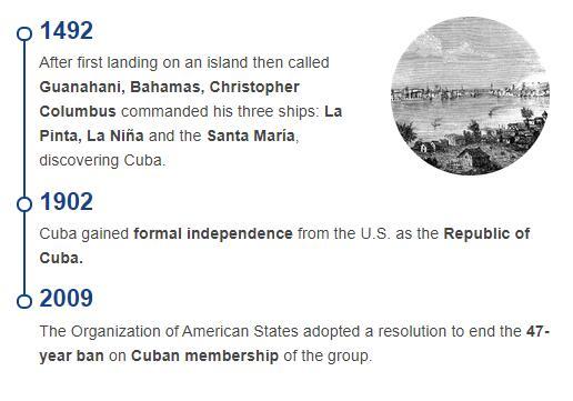 History Timeline of Cuba