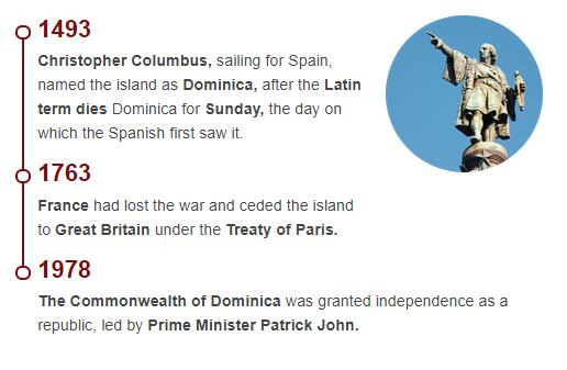 History Timeline of Dominica