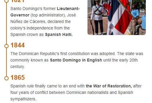 History Timeline of Dominican Republic