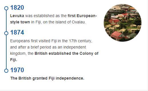 History Timeline of Fiji