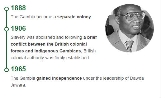 History Timeline of Gambia