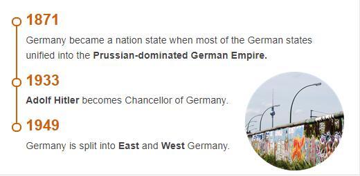 History Timeline of Germany