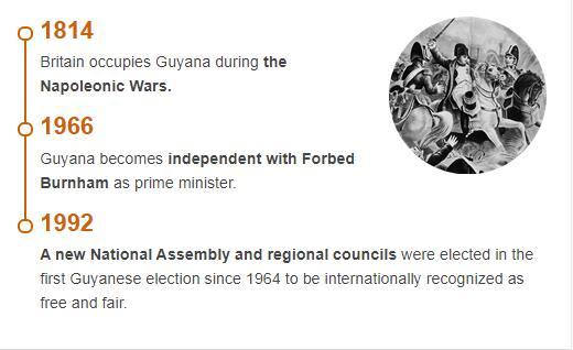 History Timeline of Guyana