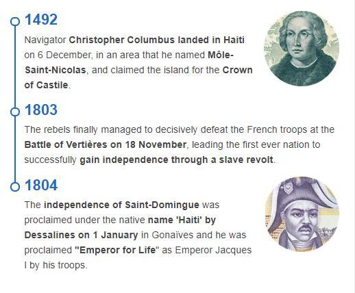 History Timeline of Haiti