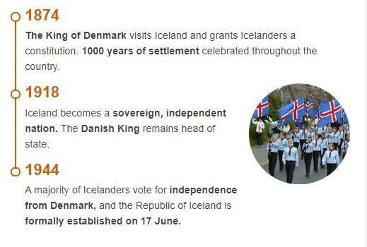 History Timeline of Iceland