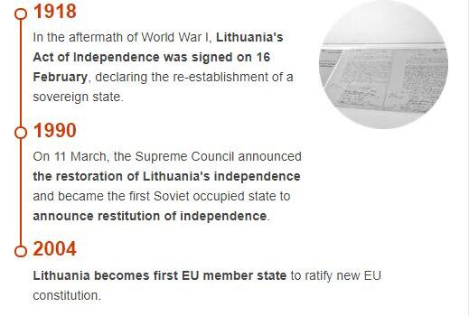 History Timeline of Lithuania