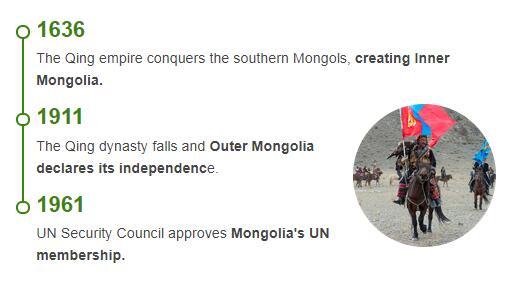 History Timeline of Mongolia