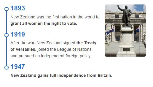 History Timeline of New Zealand