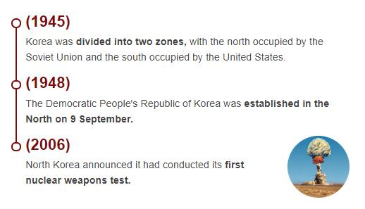 History Timeline of North Korea
