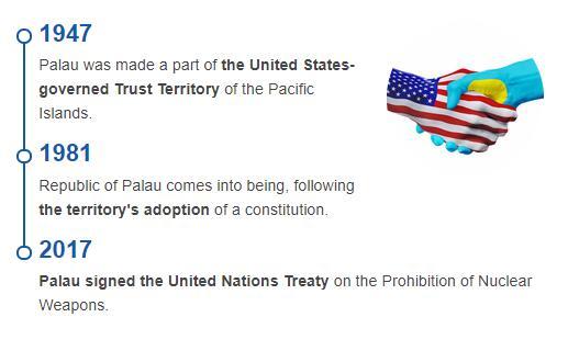 History Timeline of Palau