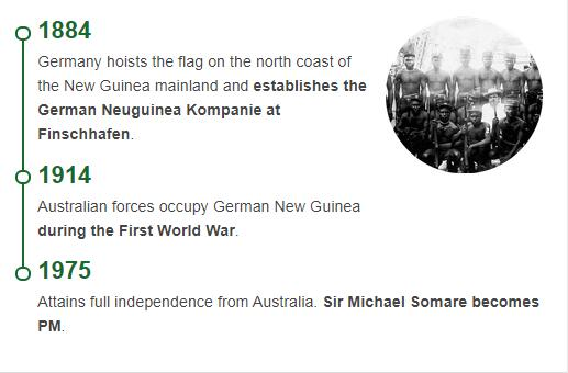 History Timeline of Papua New Guinea