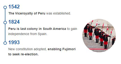 History Timeline of Peru
