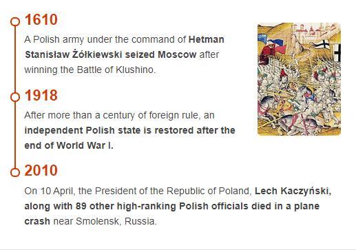 History Timeline of Poland