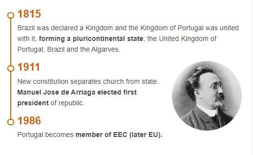 History Timeline of Portugal