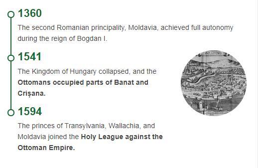 History Timeline of Romania