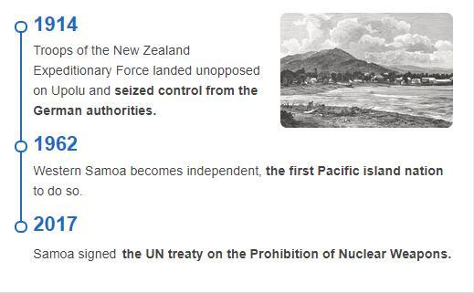 History Timeline of Samoa
