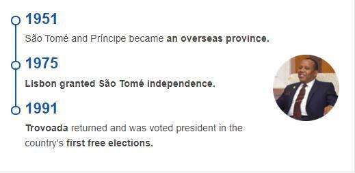 History of São Tomé and Principe