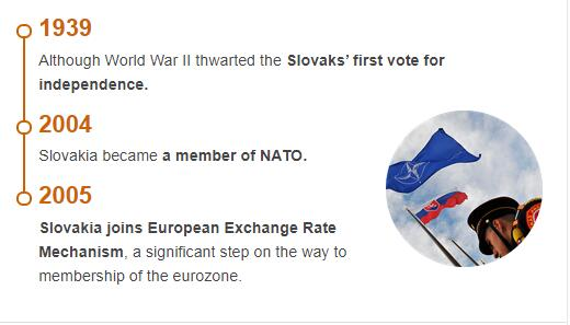 History Timeline of Slovakia