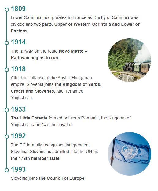 History Timeline of Slovenia