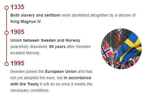 History of Sweden