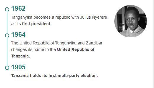 History Timeline of Tanzania