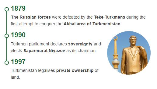 History Timeline of Turkmenistan