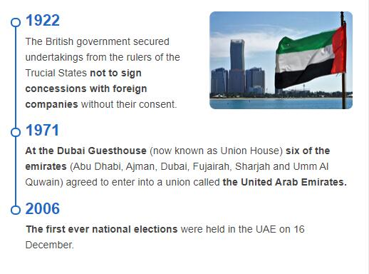 History Timeline of United Arab Emirates