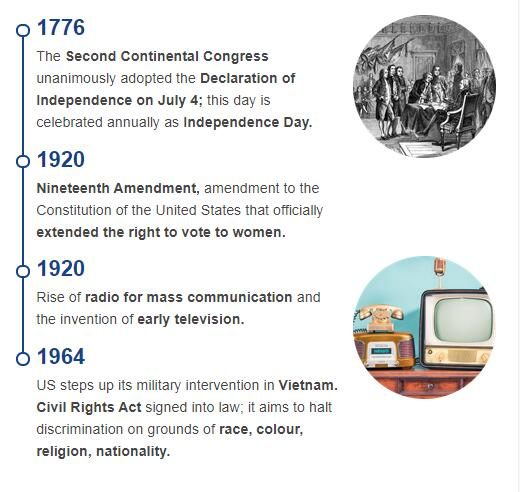 History Timeline of United States