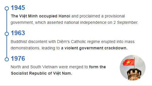 History Timeline of Vietnam
